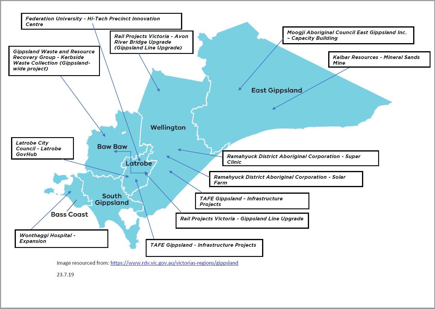 Projects map - GROW Gippsland